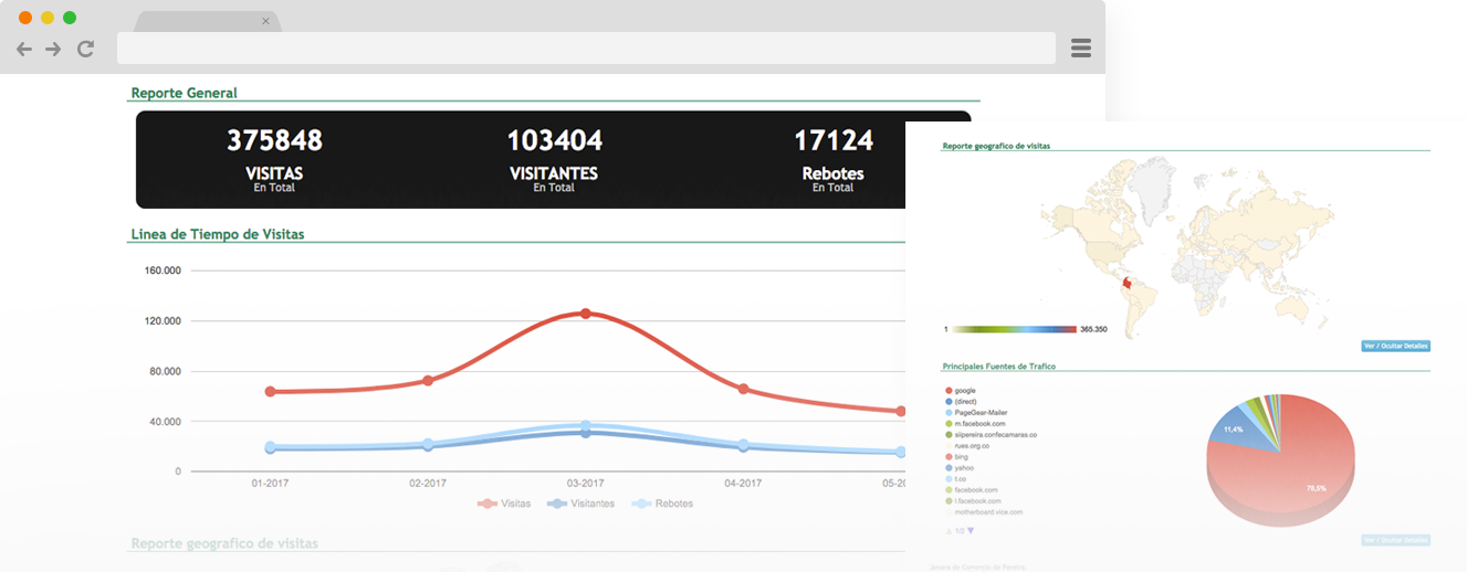 Google Analytics dentro de PageGear Cloud