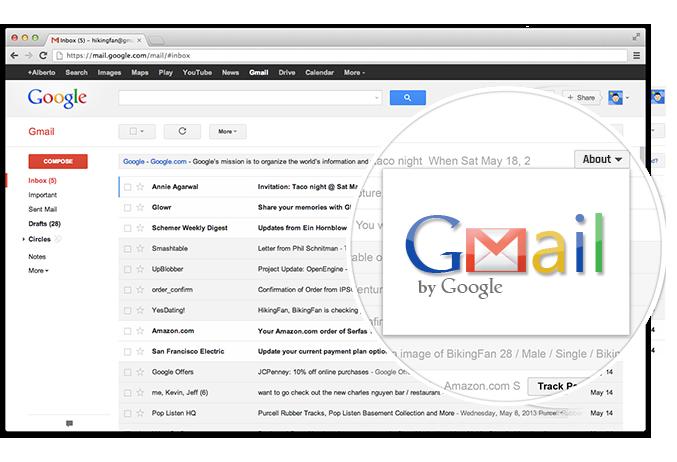 Gmail en el Trabajo