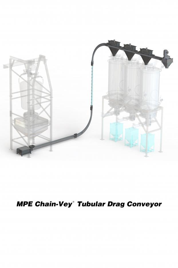 Sistema de Transporte Chain-Vey