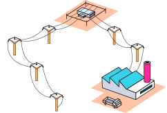 Distribución Empresa de Energía de Honduras