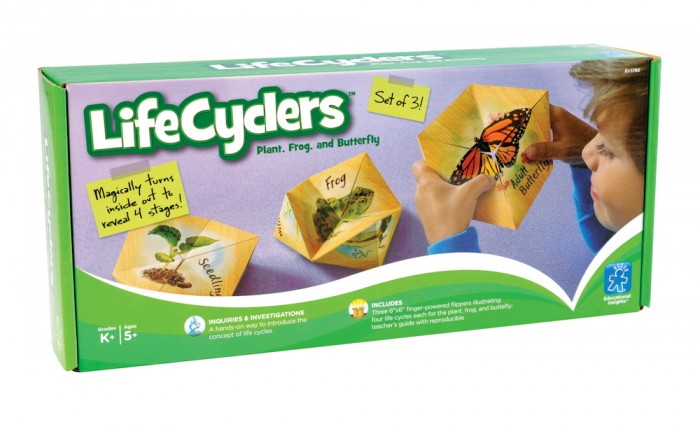 LIFECYCLERS