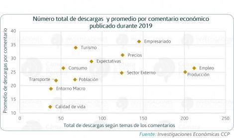 Temas económicos de interés en 2019