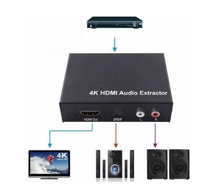 Extractor de audio HDMI 4K